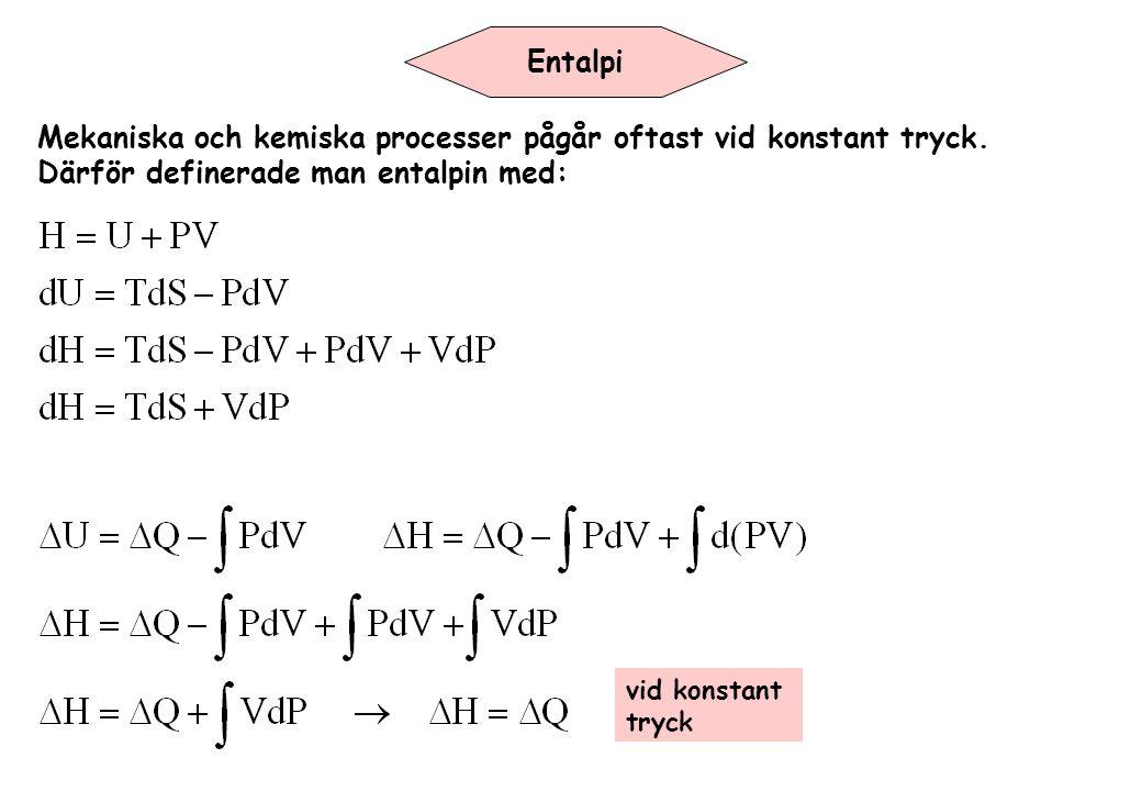 Mekaniska och kemiska processer pågår oftast vid konstant tryck.