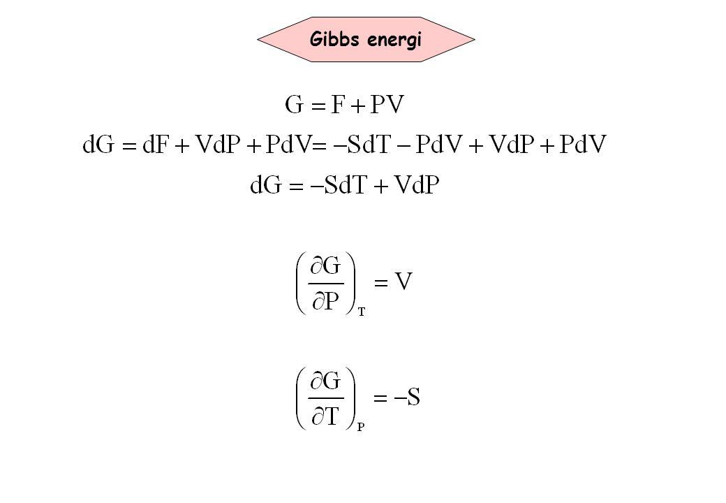 Gibbs energi