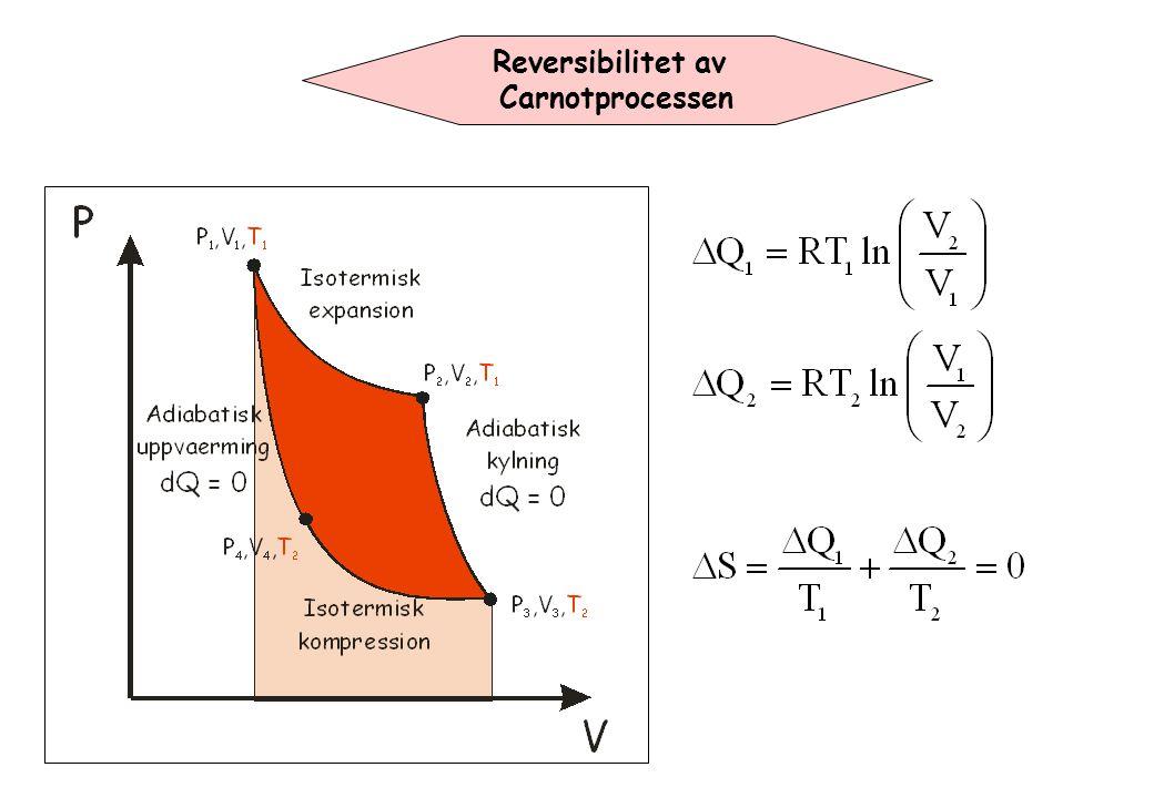 Reversibilitet av Carnotprocessen