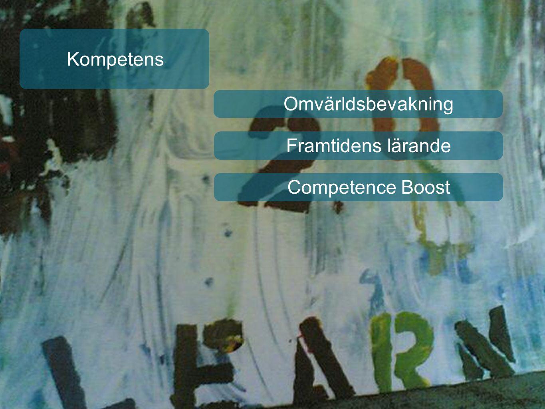 Kompetens Omvärldsbevakning Framtidens lärande Competence Boost