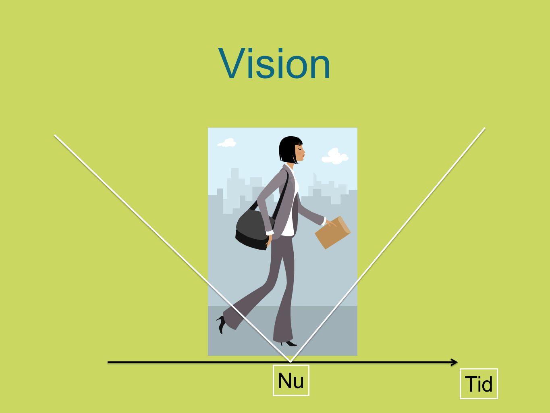 Vision Nu Tid Gemensamma visioner utvecklas ur personliga visioner.