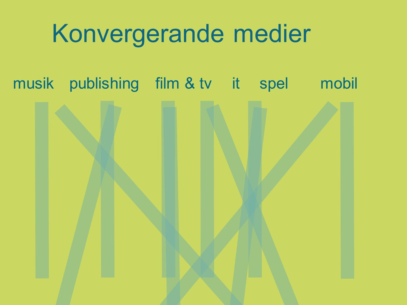Konvergerande medier musik publishing film & tv it spel mobil