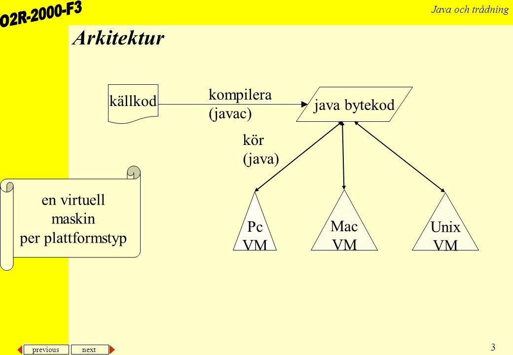 Arkitektur kompilera källkod java bytekod (javac) kör (java)