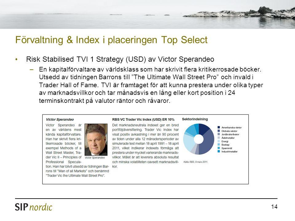 Förvaltning & Index i placeringen Top Select