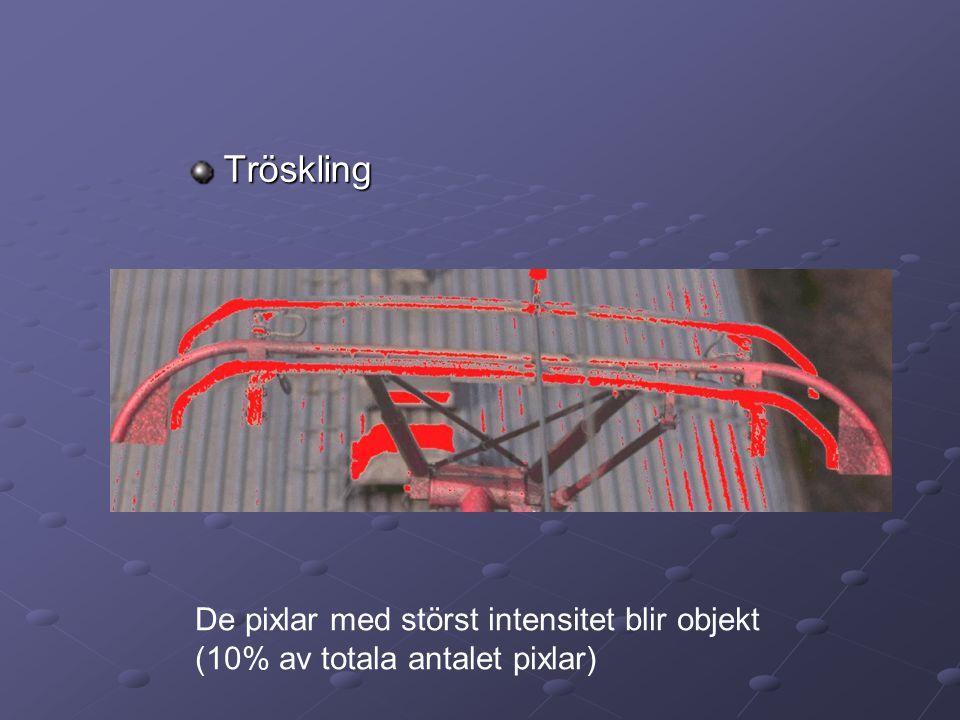 Tröskling De pixlar med störst intensitet blir objekt