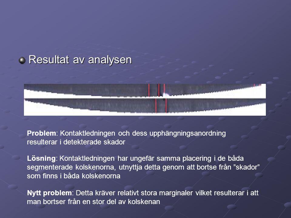 Resultat av analysen Problem: Kontaktledningen och dess upphängningsanordning. resulterar i detekterade skador.