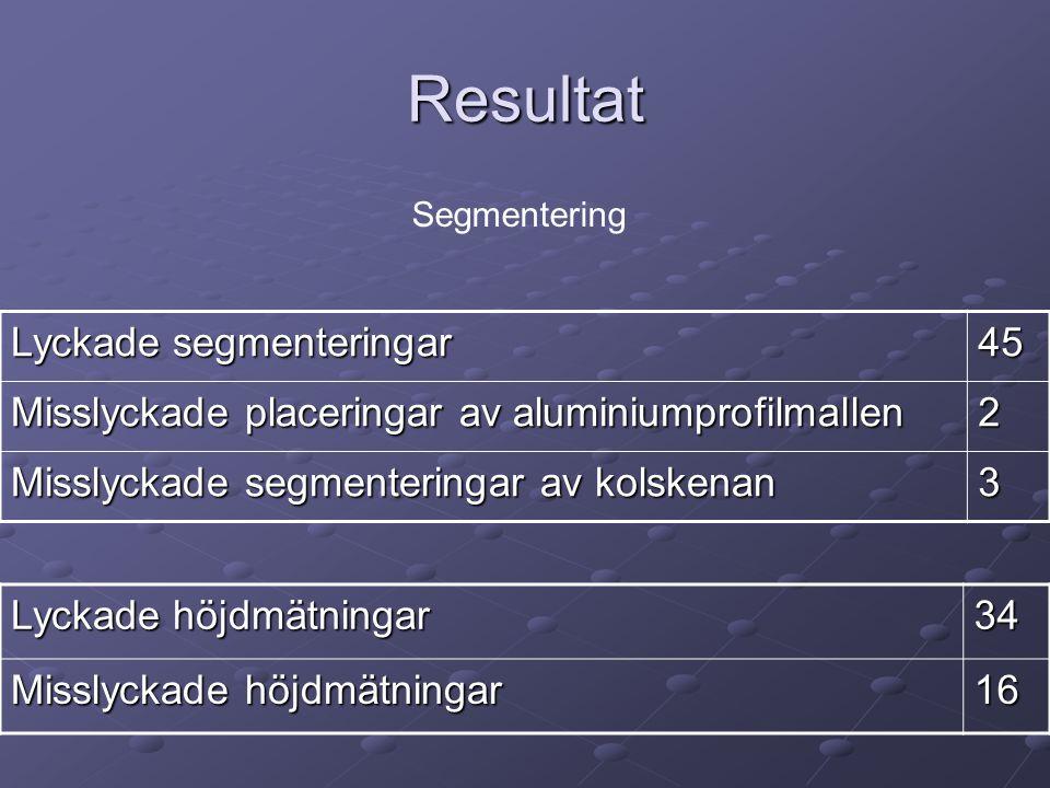 Resultat Lyckade segmenteringar 45