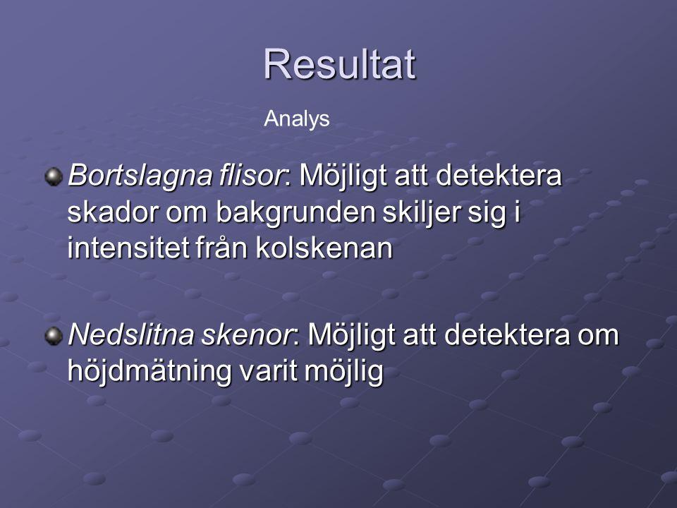 Resultat Analys. Bortslagna flisor: Möjligt att detektera skador om bakgrunden skiljer sig i intensitet från kolskenan.