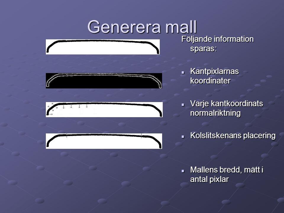 Generera mall Följande information sparas: Kantpixlarnas koordinater