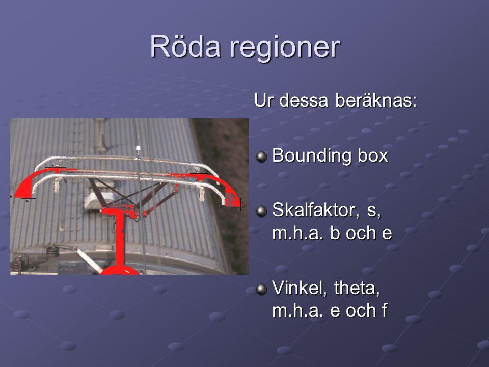 Röda regioner Ur dessa beräknas: Bounding box