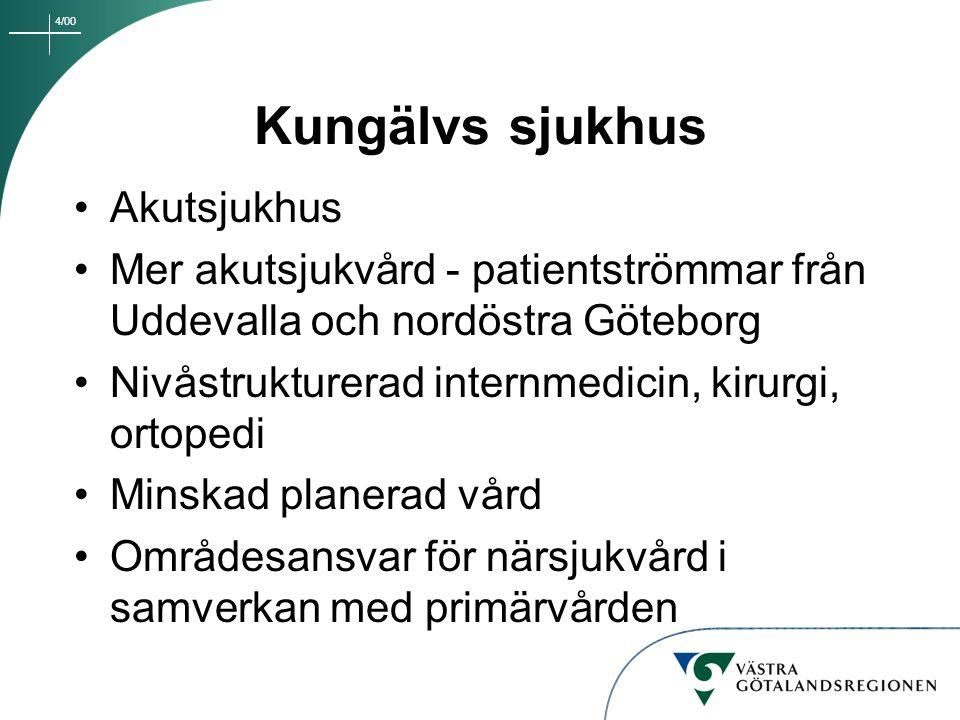 Kungälvs sjukhus Akutsjukhus