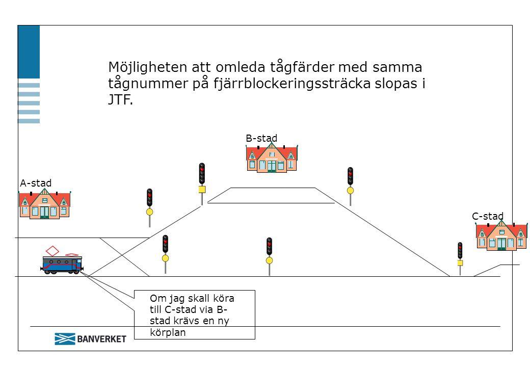 Möjligheten att omleda tågfärder med samma tågnummer på fjärrblockeringssträcka slopas i JTF.