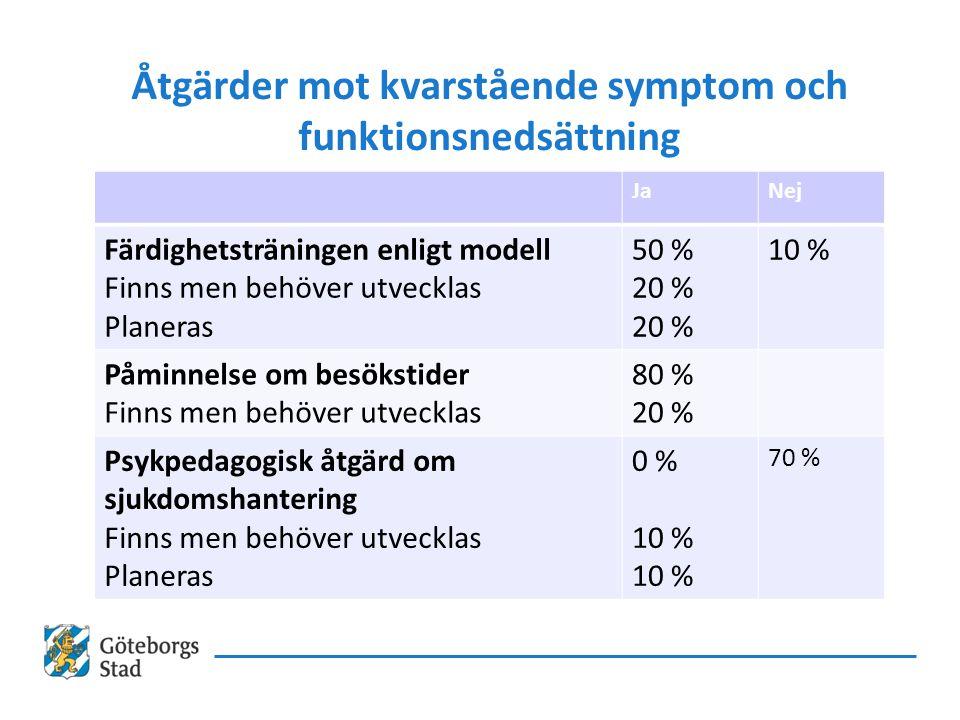 Åtgärder mot kvarstående symptom och funktionsnedsättning