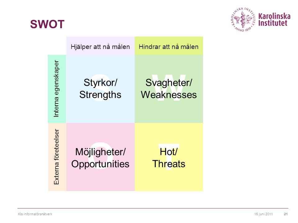 S W O T SWOT Styrkor/ Strengths Svagheter/ Weaknesses