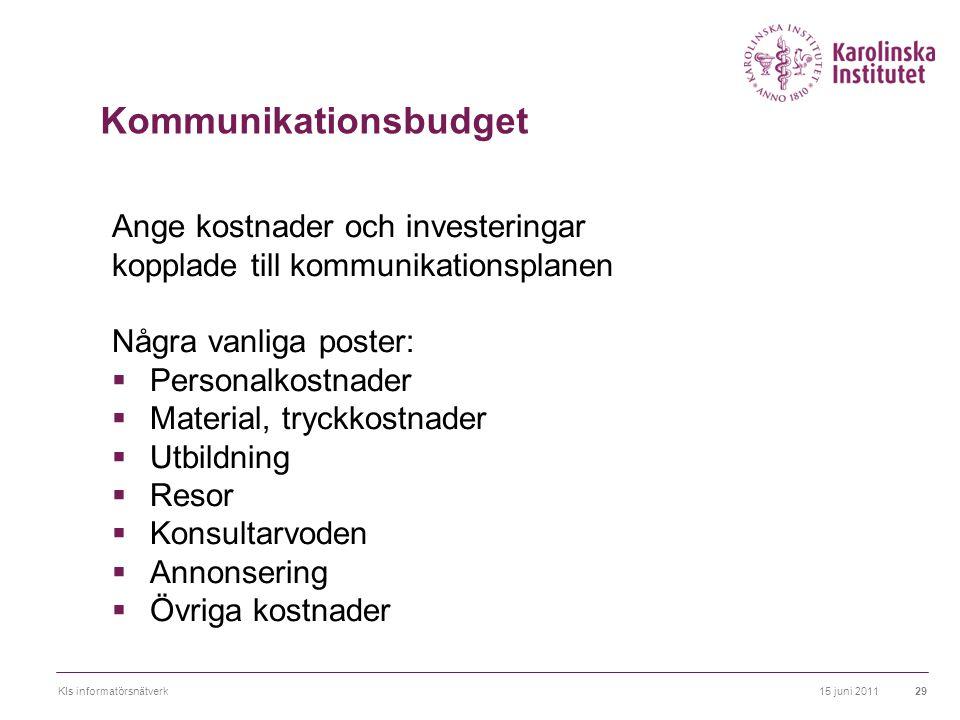 Kommunikationsbudget