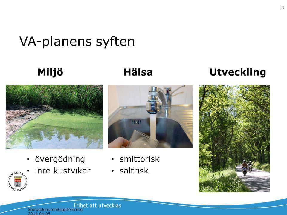 VA-planens syften Miljö Hälsa Utveckling övergödning inre kustvikar