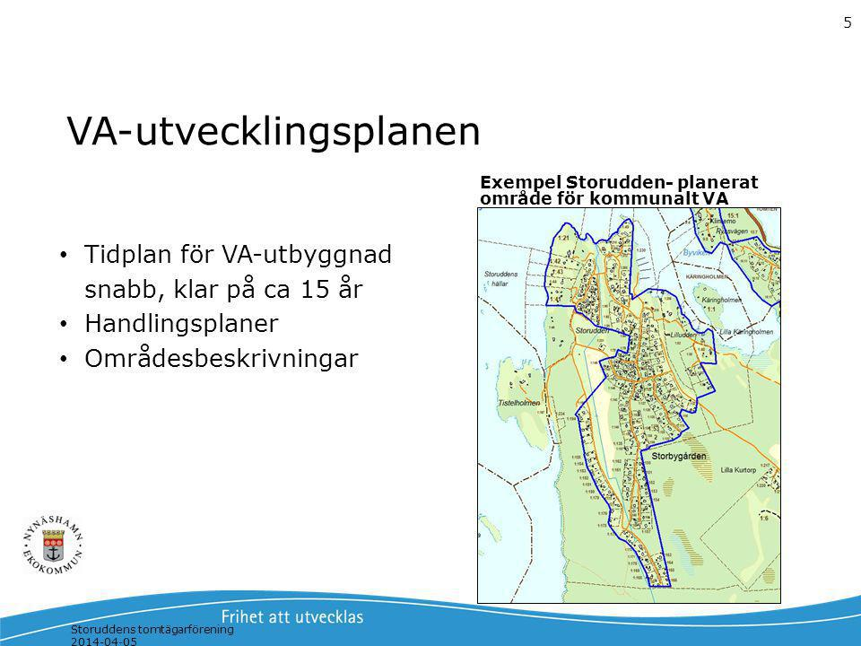 VA-utvecklingsplanen