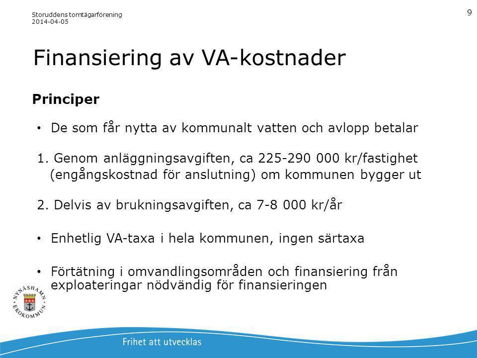 Finansiering av VA-kostnader