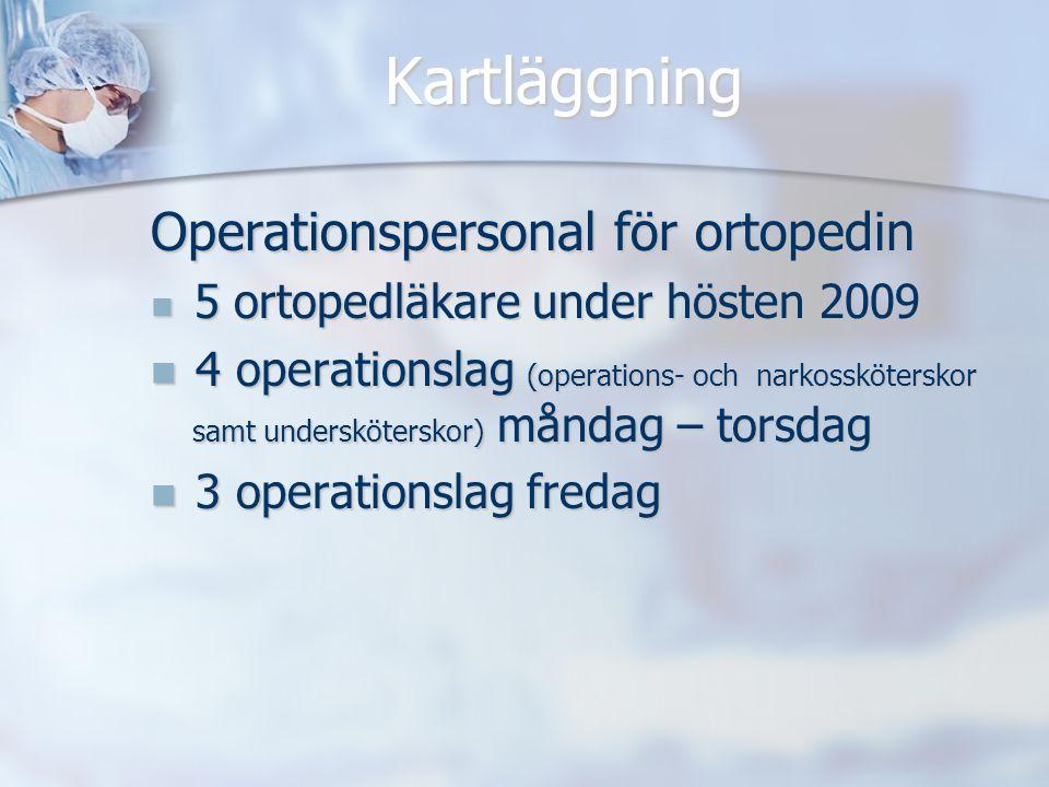 Kartläggning Operationspersonal för ortopedin