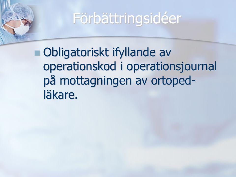 Förbättringsidéer Obligatoriskt ifyllande av operationskod i operationsjournal på mottagningen av ortoped-läkare.