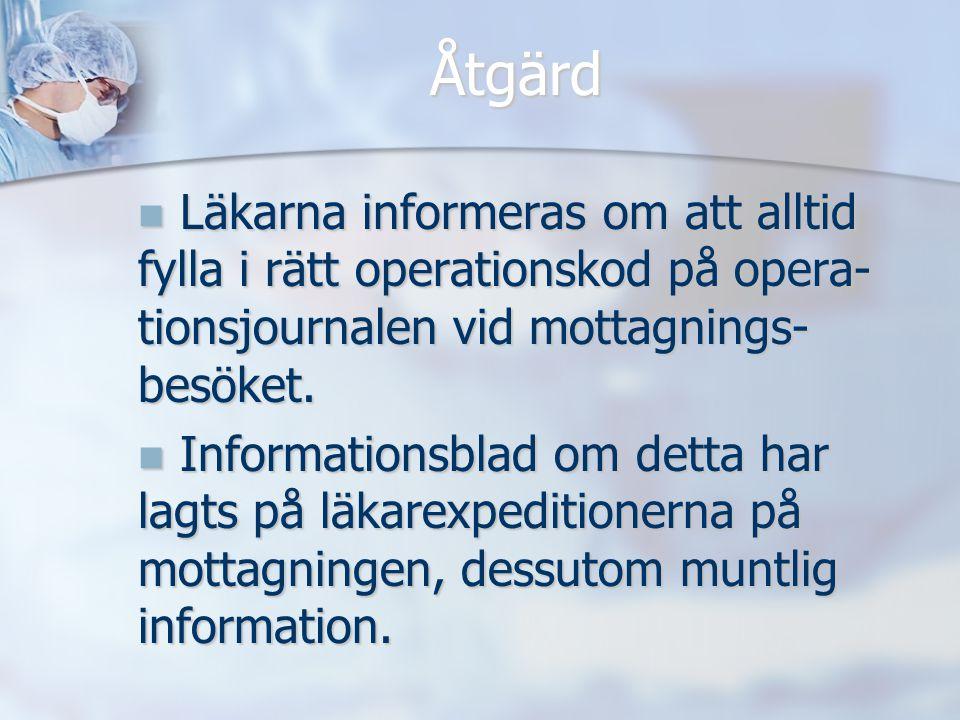 Åtgärd Läkarna informeras om att alltid fylla i rätt operationskod på opera-tionsjournalen vid mottagnings-besöket.