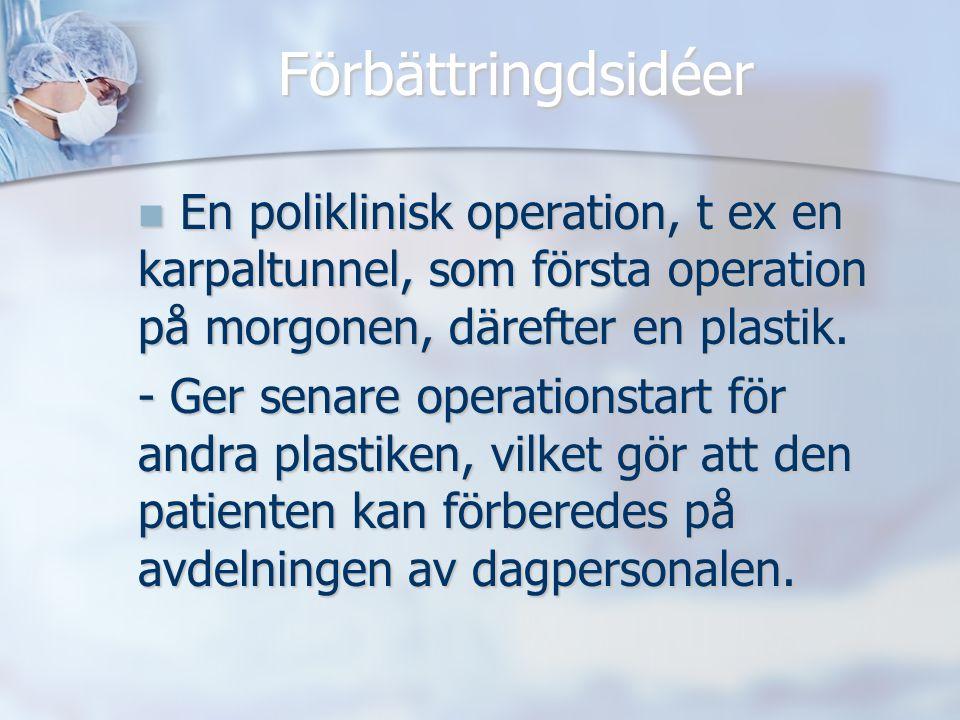 Förbättringdsidéer En poliklinisk operation, t ex en karpaltunnel, som första operation på morgonen, därefter en plastik.