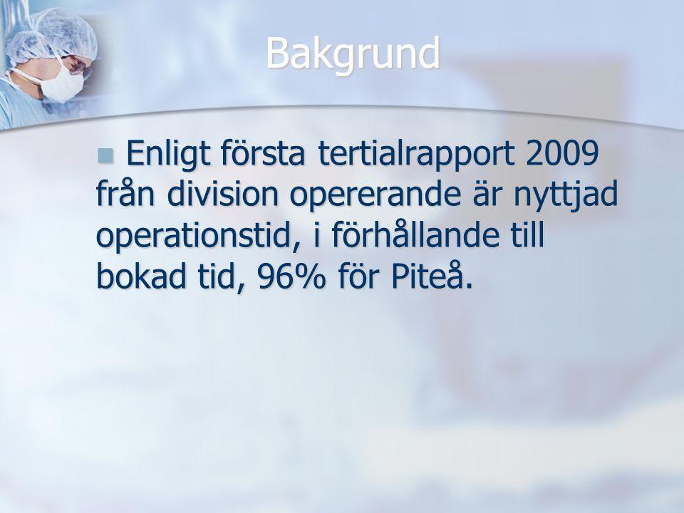 Bakgrund Enligt första tertialrapport 2009 från division opererande är nyttjad operationstid, i förhållande till bokad tid, 96% för Piteå.
