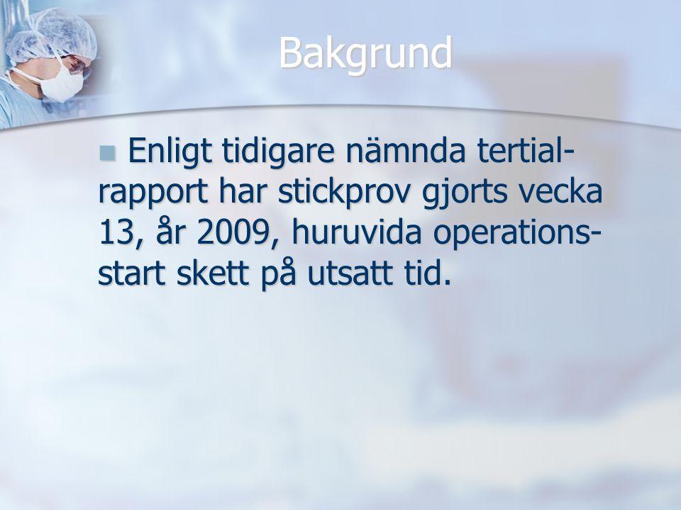 Bakgrund Enligt tidigare nämnda tertial-rapport har stickprov gjorts vecka 13, år 2009, huruvida operations-start skett på utsatt tid.