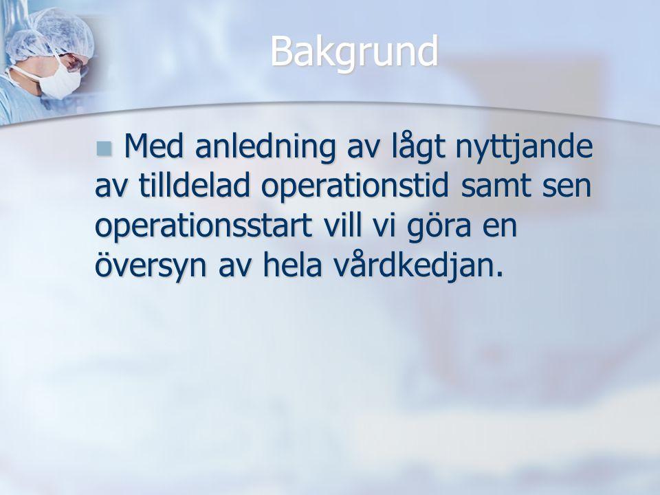 Bakgrund Med anledning av lågt nyttjande av tilldelad operationstid samt sen operationsstart vill vi göra en översyn av hela vårdkedjan.