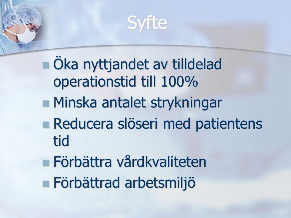 Syfte Öka nyttjandet av tilldelad operationstid till 100%