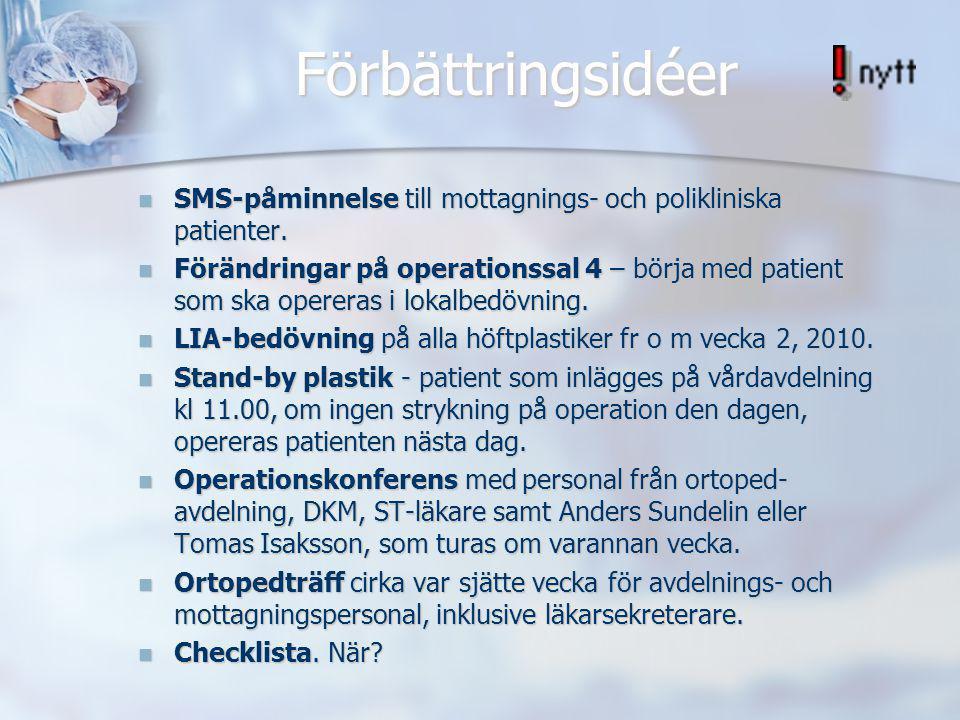 Förbättringsidéer SMS-påminnelse till mottagnings- och polikliniska patienter.