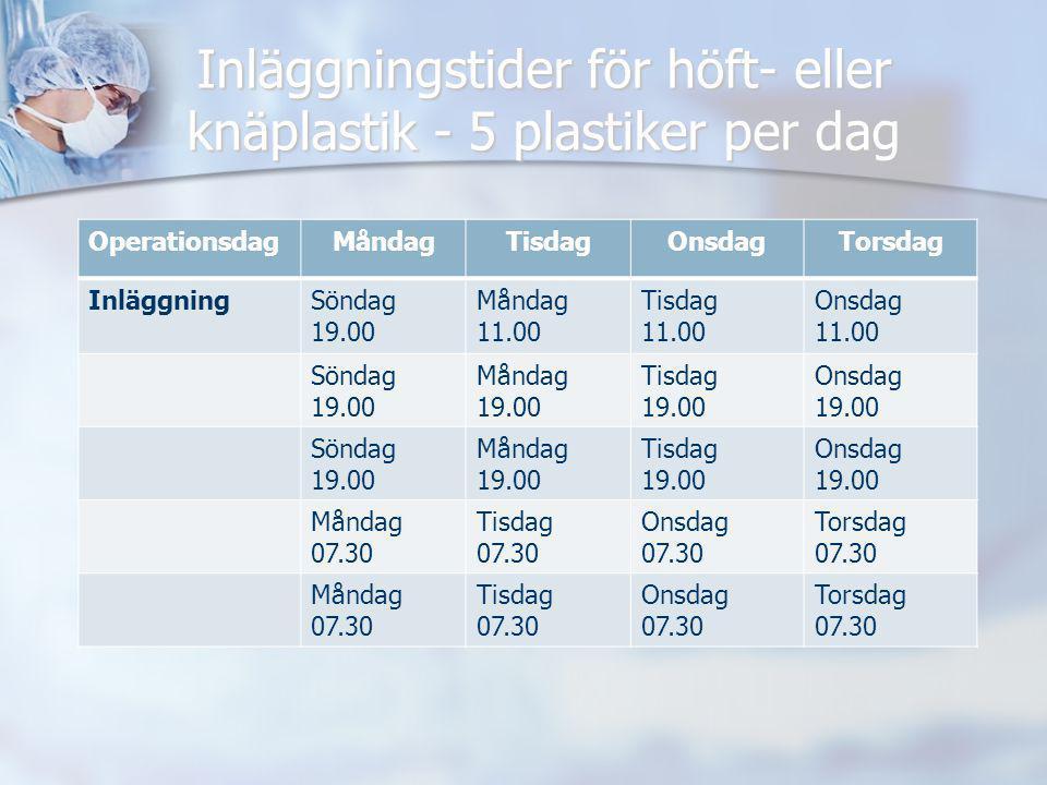 Inläggningstider för höft- eller knäplastik - 5 plastiker per dag