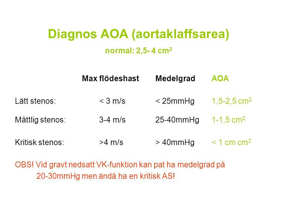Diagnos AOA (aortaklaffsarea) normal: 2,5- 4 cm2
