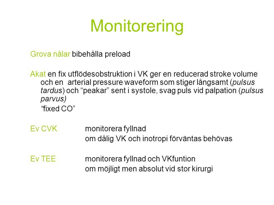 Monitorering Grova nålar bibehålla preload