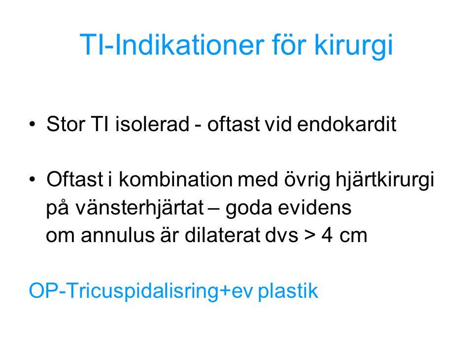 TI-Indikationer för kirurgi