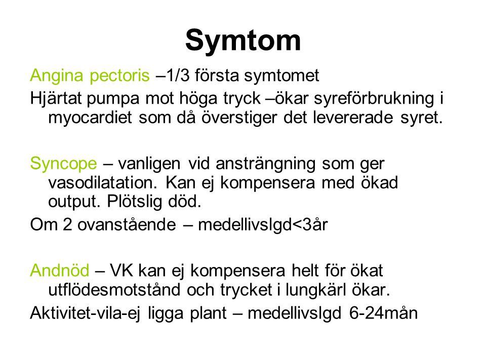 Symtom Angina pectoris –1/3 första symtomet