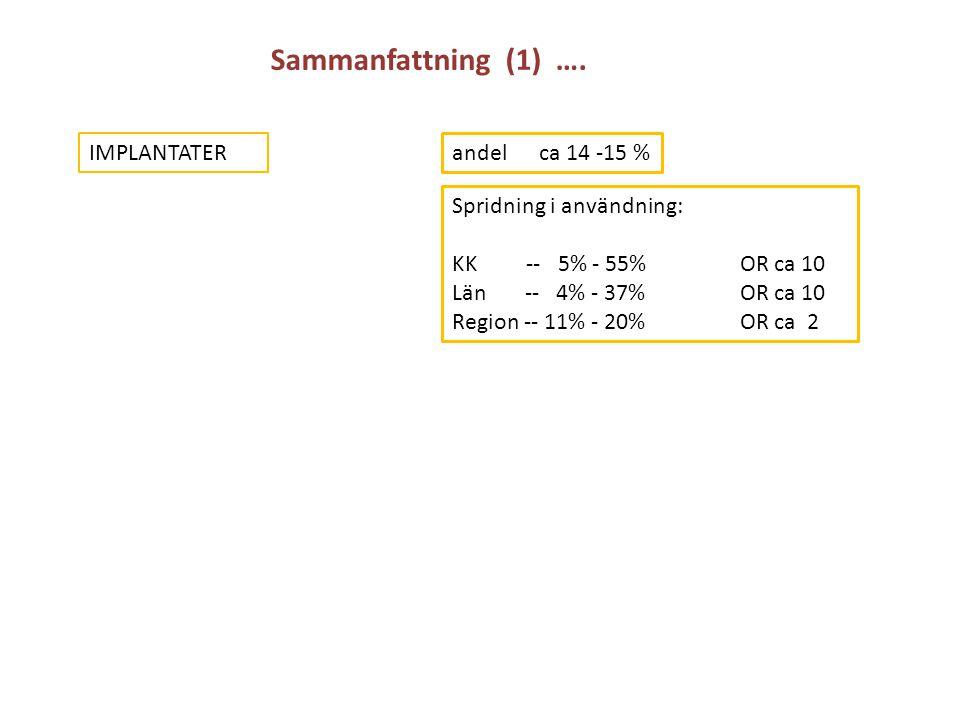 Sammanfattning (1) …. IMPLANTATER andel ca 14 -15 %