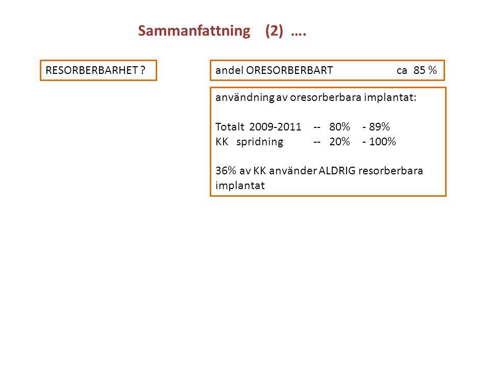 Sammanfattning (2) …. RESORBERBARHET andel ORESORBERBART ca 85 %