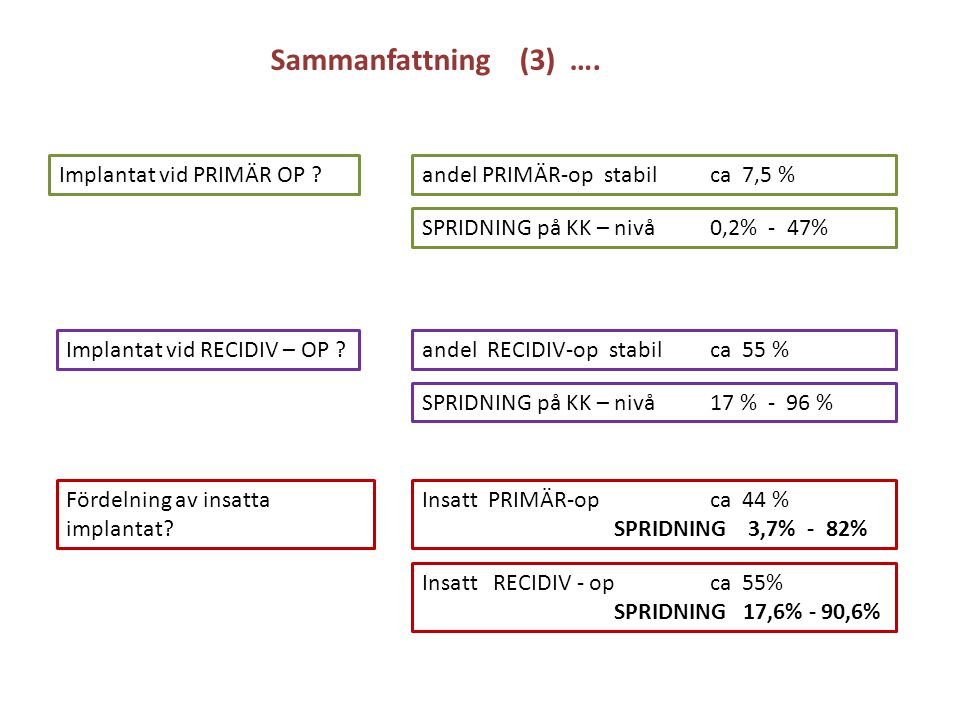 Sammanfattning (3) …. Implantat vid PRIMÄR OP