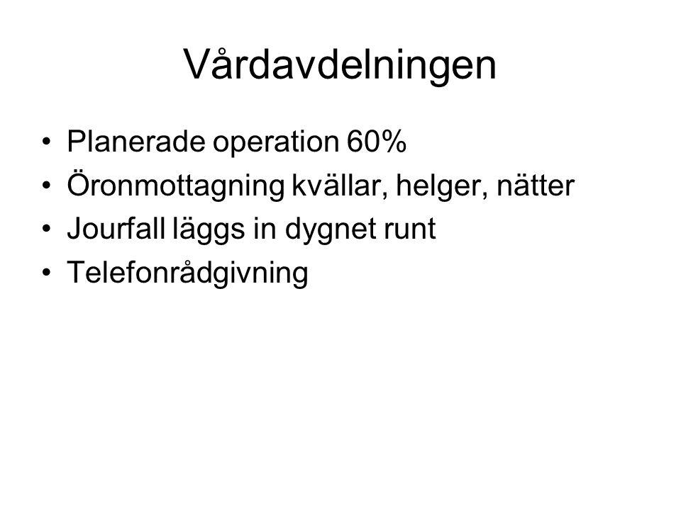 Vårdavdelningen Planerade operation 60%