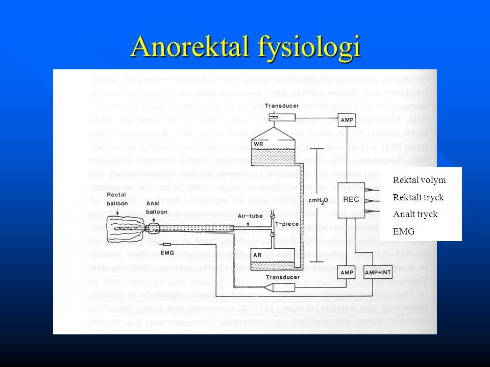 Anorektal fysiologi Rektal volym Rektalt tryck Analt tryck EMG
