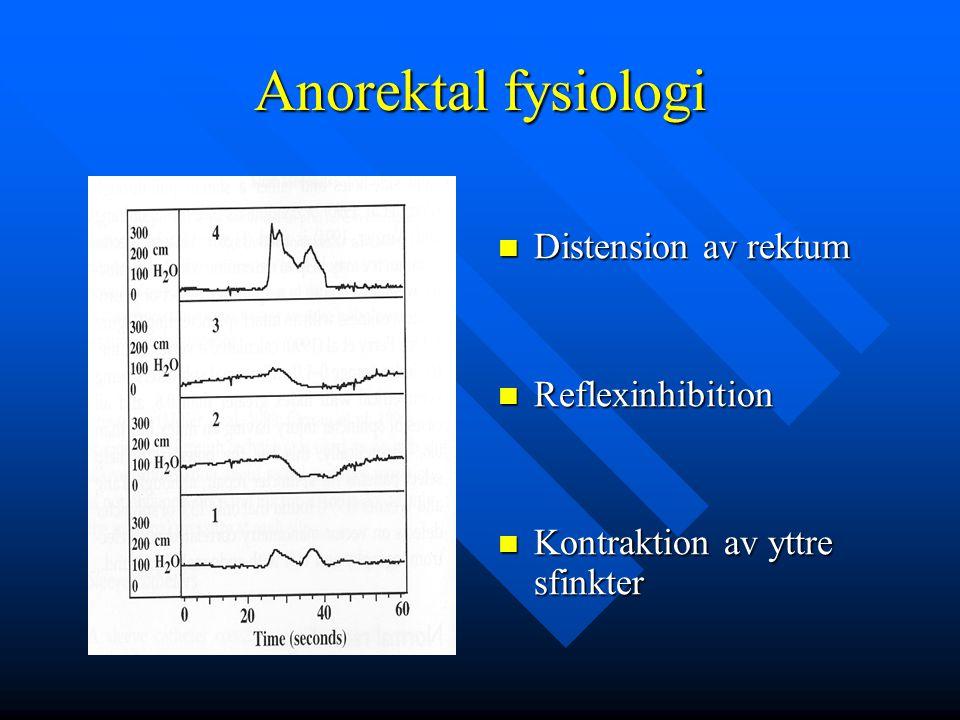 Anorektal fysiologi Distension av rektum Reflexinhibition