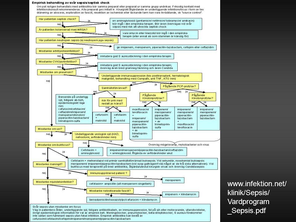 www.infektion.net/ klinik/Sepsis/ Vardprogram _Sepsis.pdf