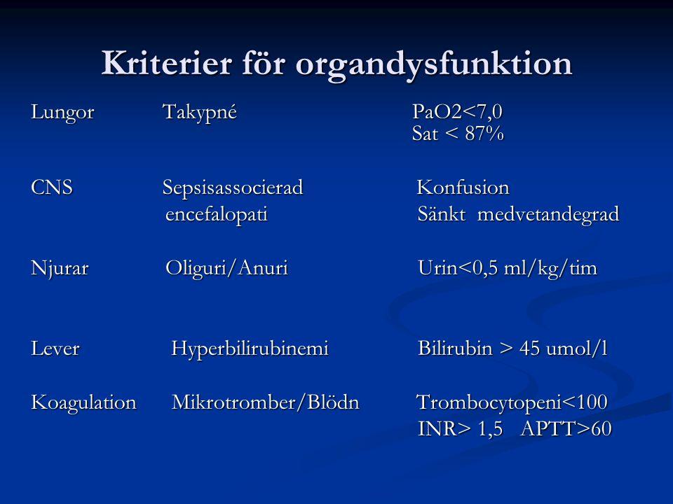 Kriterier för organdysfunktion
