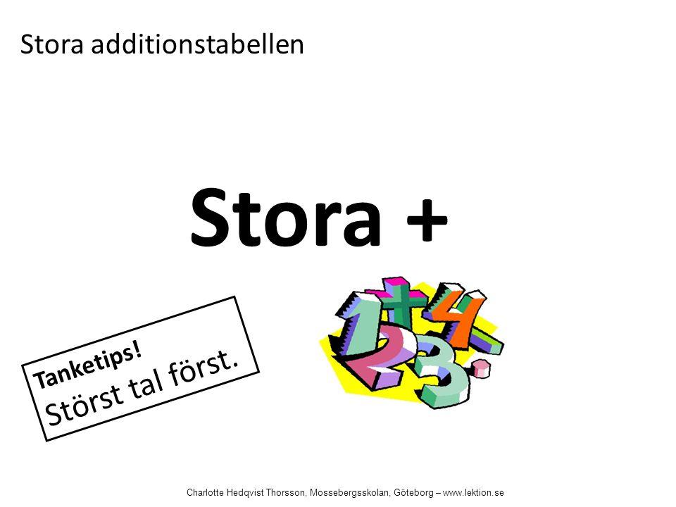 Stora + Störst tal först. Stora additionstabellen Tanketips!