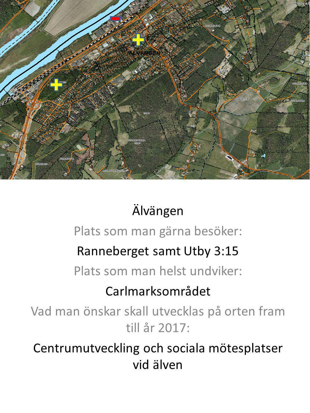 Plats som man gärna besöker: Ranneberget samt Utby 3:15
