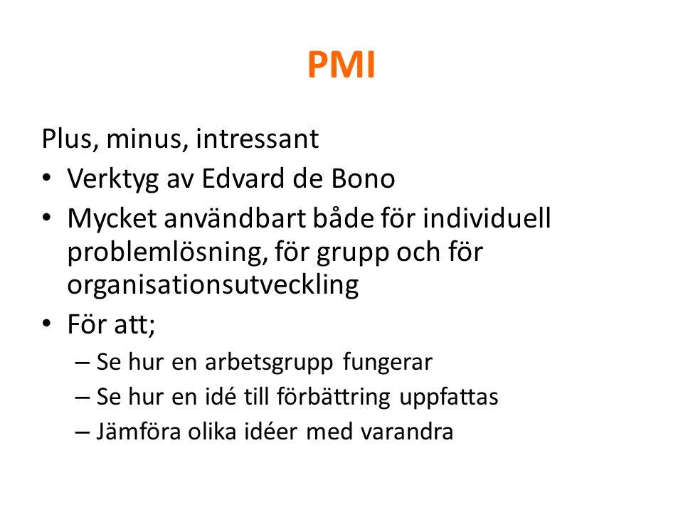 PMI Plus, minus, intressant Verktyg av Edvard de Bono