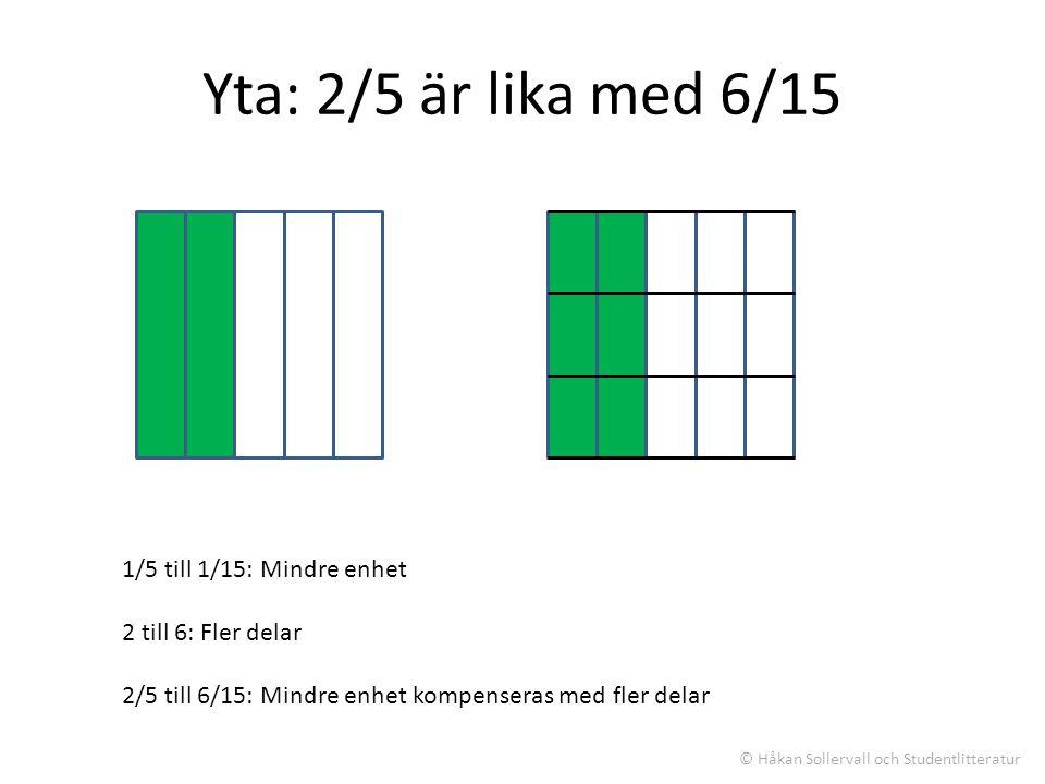 Yta: 2/5 är lika med 6/15 1/5 till 1/15: Mindre enhet