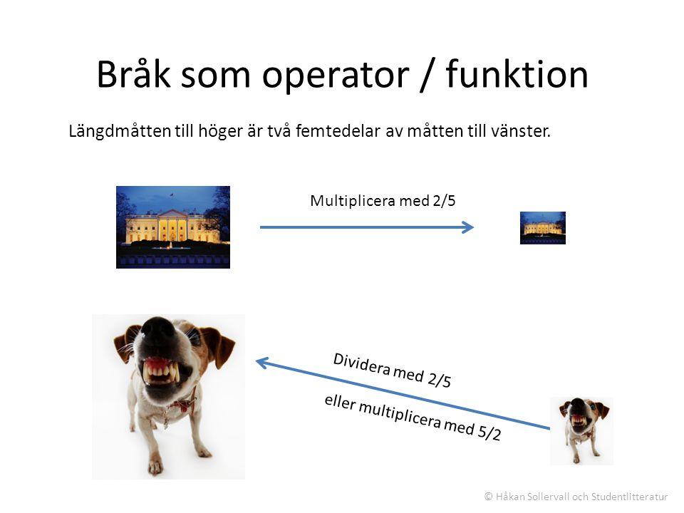 Bråk som operator / funktion
