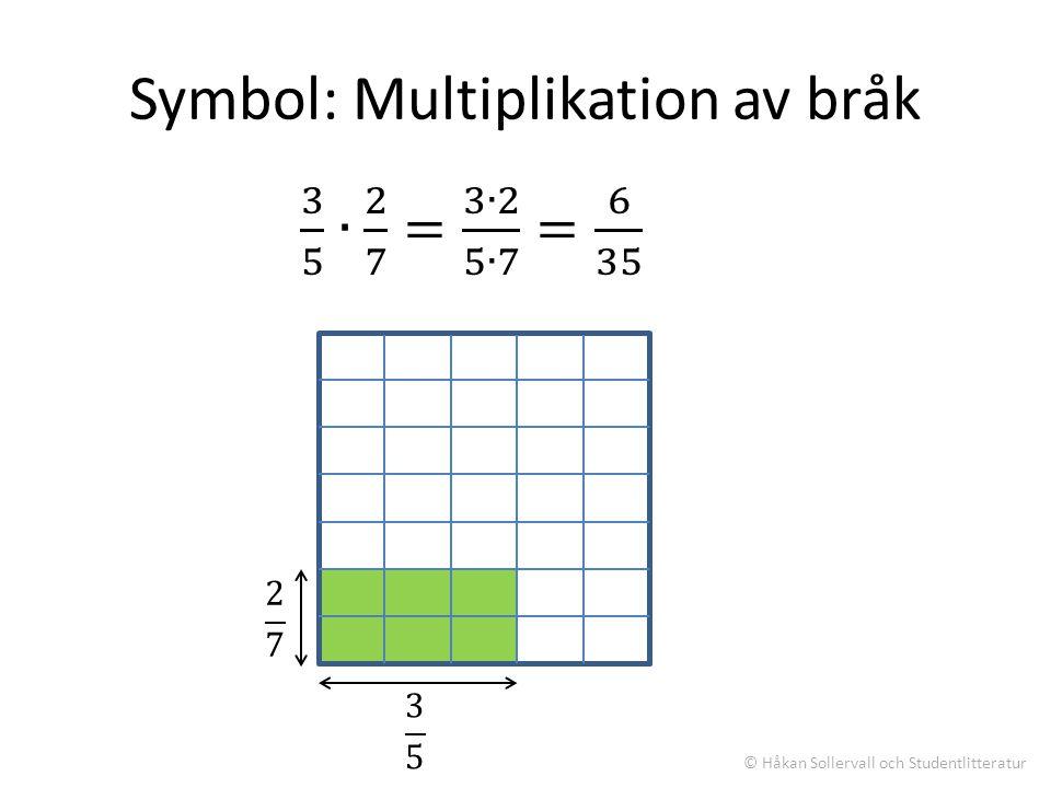Symbol: Multiplikation av bråk
